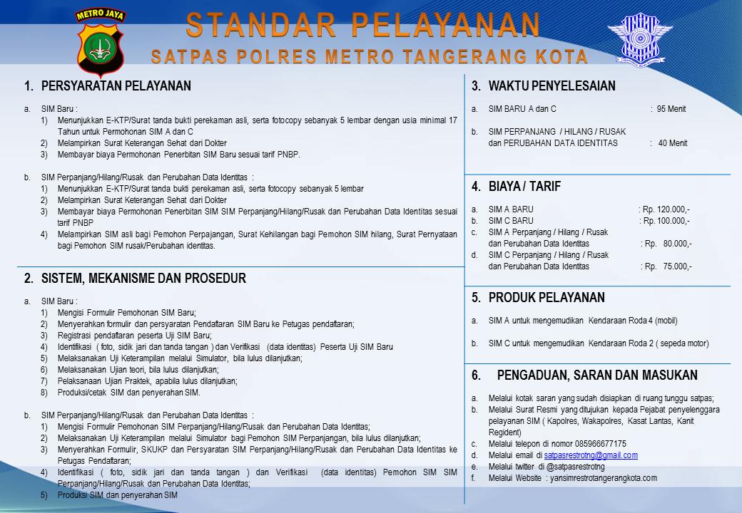 Satpas 1219 Polres Metro Tangerang Kota